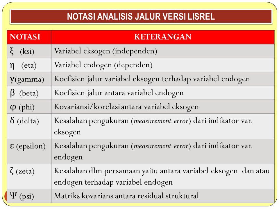 12 NOTASI ANALISIS JALUR VERSI LISREL NOTASIKETERANGAN ξ (ksi) Variabel eksogen (independen) η (eta) Variabel endogen (dependen) γ (gamma) Koefisien j