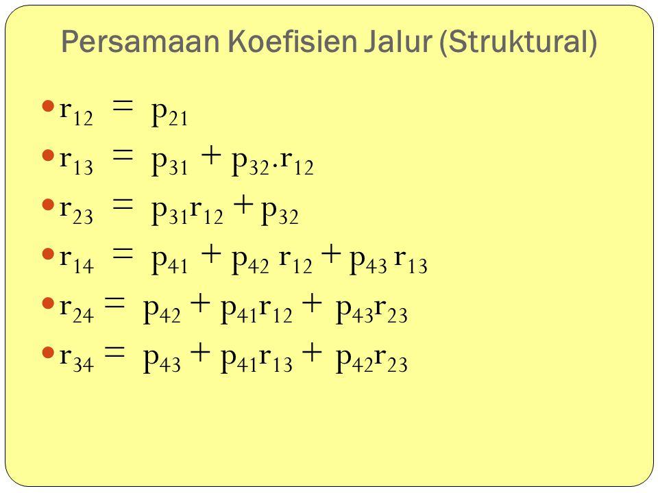 Persamaan Koefisien Jalur (Struktural) r 12 = p 21 r 13 = p 31 + p 32.r 12 r 23 = p 31 r 12 + p 32 r 14 = p 41 + p 42 r 12 + p 43 r 13 r 24 = p 42 + p
