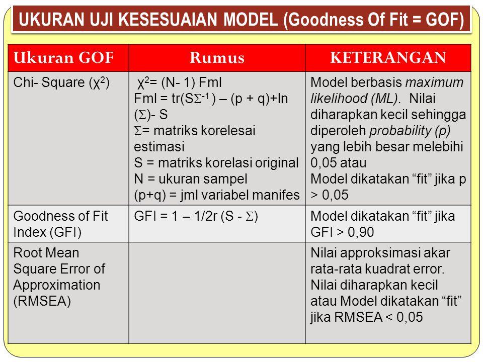 UKURAN UJI KESESUAIAN MODEL (Goodness Of Fit = GOF) Ukuran GOFRumusKETERANGAN Chi- Square (χ 2 ) χ 2 = (N- 1) Fml Fml = tr(S  -1 ) – (p + q)+ln (  )