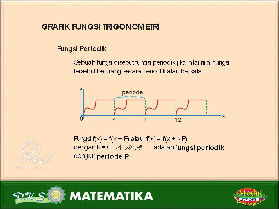 Modul Periode = 360 0 2  180 0 Bergeser ke kanan sejauh 10 0.