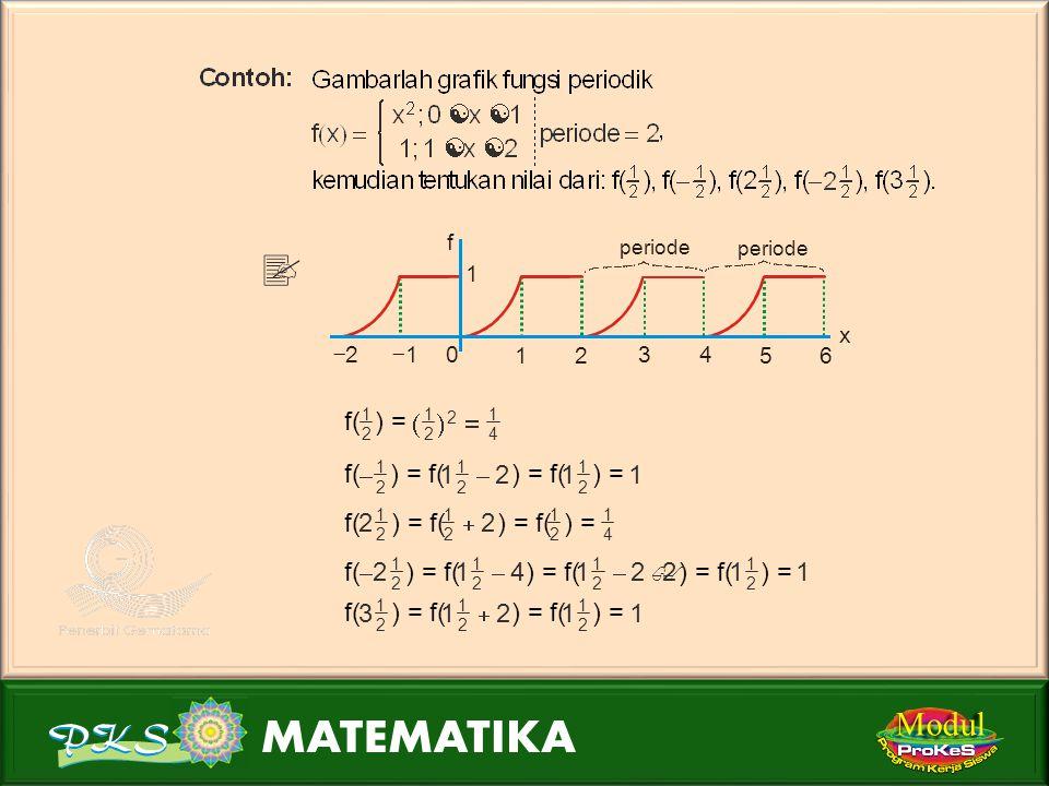 Modul f 0  1 2 x  2 34 5 1 1 6 f() = 1 2  1 2  2  1 4 222  f() = f( ) = 1 1 1 21 1 1 f() = f( ) = 2 1 2 1 2  2 1 2 1 4 f() = f( ) =  2 1 2 1 1 2  41 1 2  2$21 1 2 1 f() = f( ) = 3 1 2 1 1 2  21 1 2 1