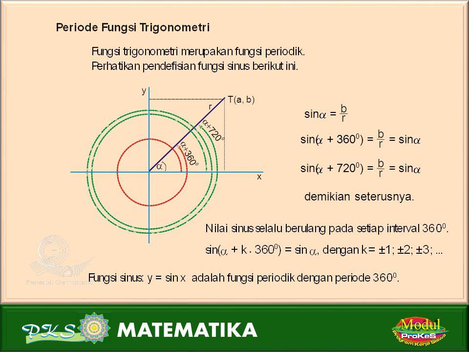 Modul f 0  1 2 x  2 34 5 1 1 6 f() = 1 2  1 2  2  1 4 222  f() = f( ) = 1 1 1 21 1 1 f() = f( ) = 2 1 2 1 2  2 1 2 1 4 f() = f( ) =  2 1 2 1