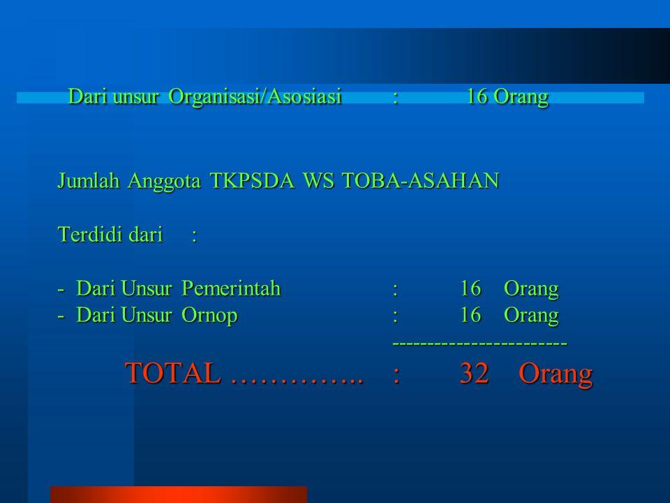 KUOTA CALON ANGGOTA TKPSDA WS TOBA – ASAHAN.  Unsur Pemerintah : 1. Balai Wilayah Sungai Sumatera II : 2 OrANG  Unsur Pemerintah Provinsi : 1. Bappe