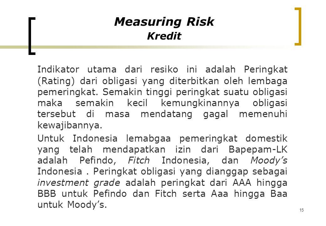 15 Indikator utama dari resiko ini adalah Peringkat (Rating) dari obligasi yang diterbitkan oleh lembaga pemeringkat. Semakin tinggi peringkat suatu o