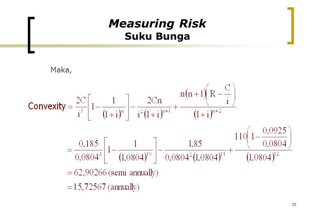 28 Maka, Measuring Risk Suku Bunga