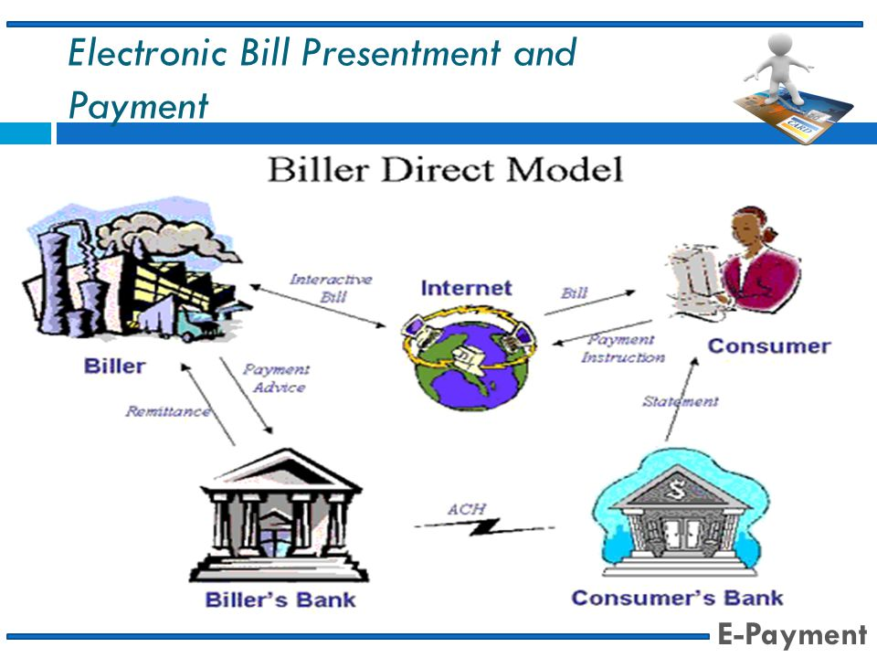 Electronic Bill Presentment and Payment E-Payment