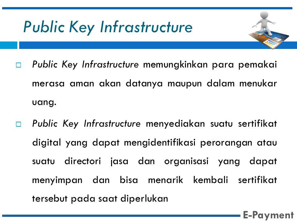 Public Key Infrastructure  Public Key Infrastructure memungkinkan para pemakai merasa aman akan datanya maupun dalam menukar uang.  Public Key Infra