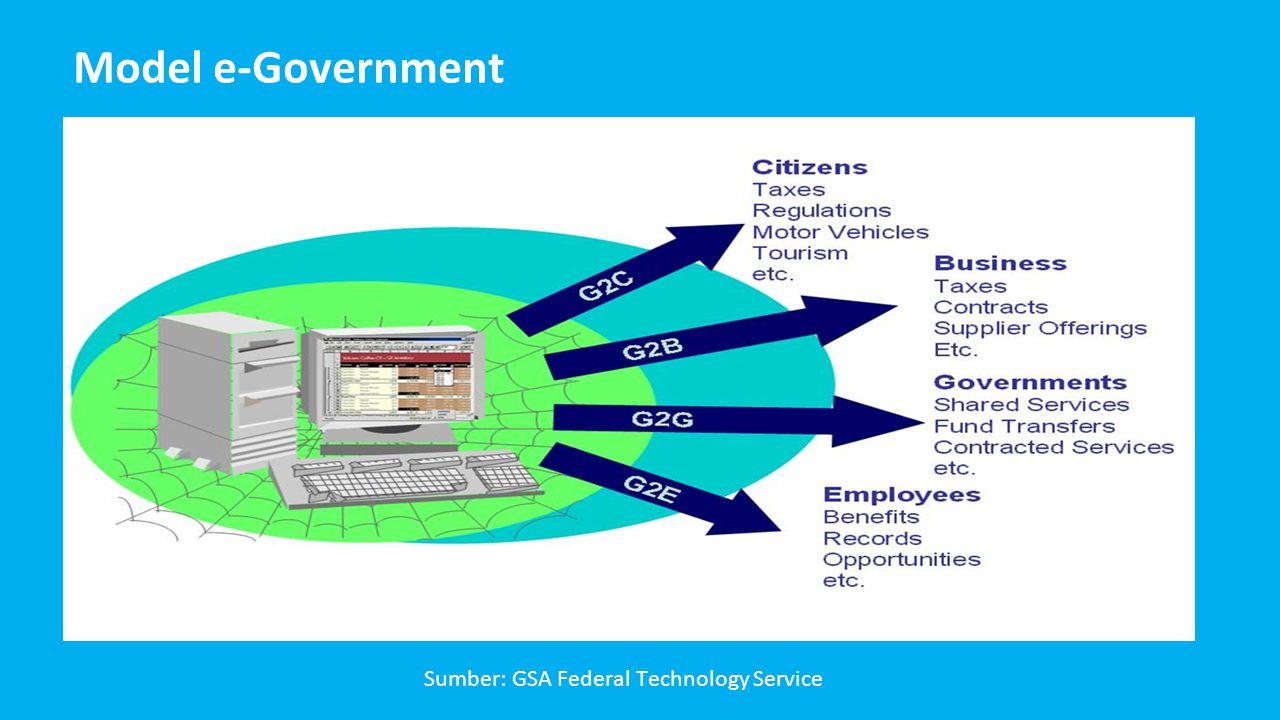Manfaat e-Government ● e-Government meningkatkan efisiensi ● e-Government meningkatkan layanan ● e-Government membantu mencapai hasil kebijakan tertentu ● e-Government berkonstribusi terhadap tujuan kebijakan ekonomi