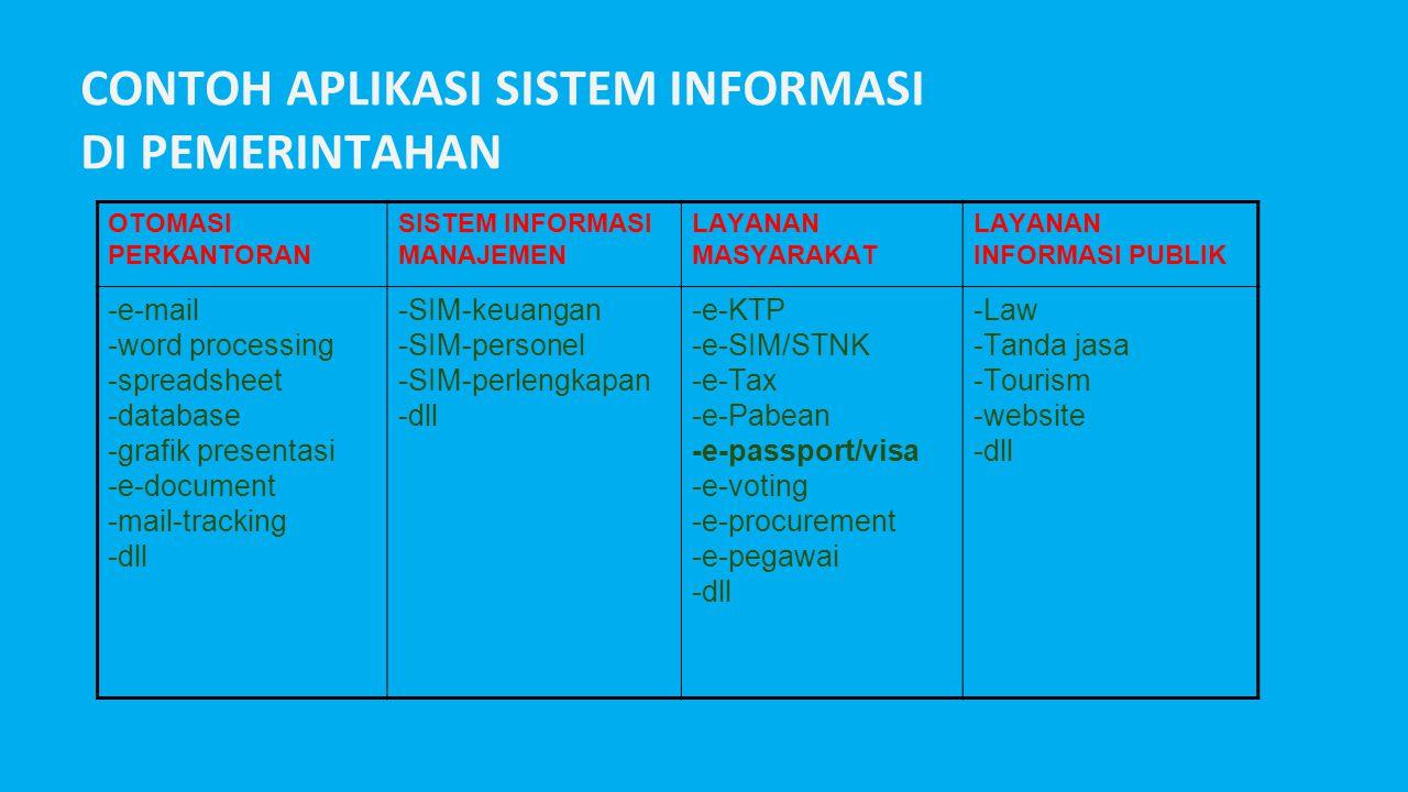 Surabaya e-Procurement System (SePS)