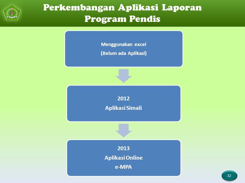 Perkembangan Aplikasi Laporan Program Pendis Menggunakan excel (Belum ada Aplikasi) 2012 Aplikasi Simali 2013 Aplikasi Online e-MPA 32