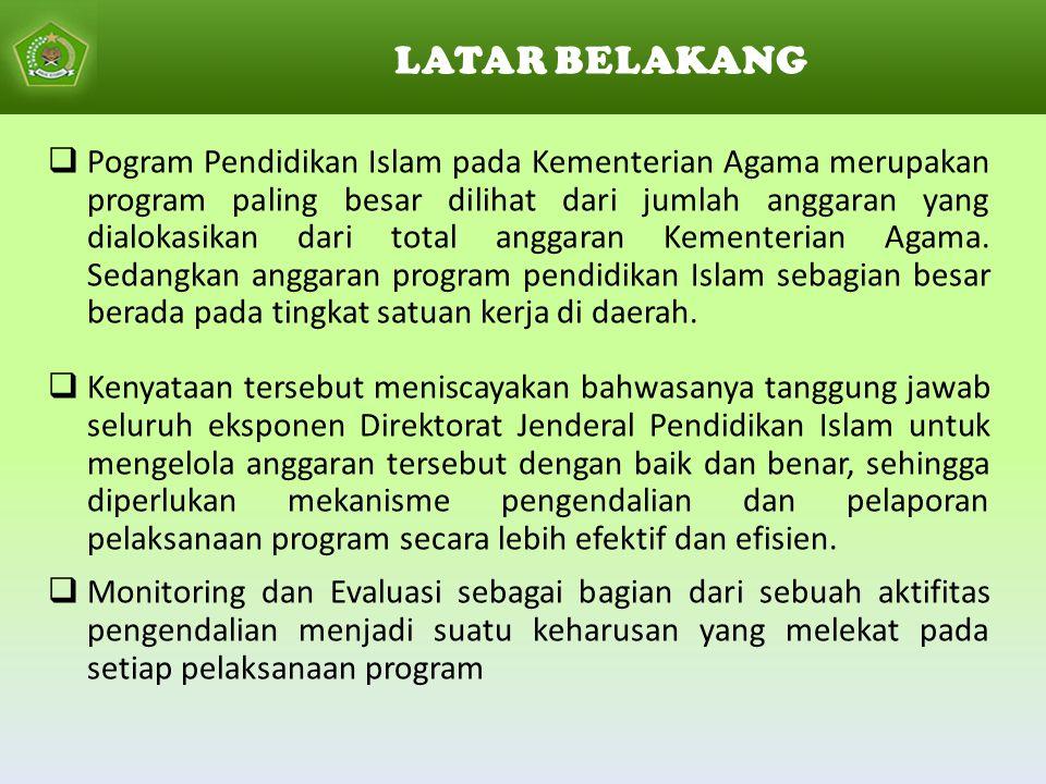LATAR BELAKANG  Pogram Pendidikan Islam pada Kementerian Agama merupakan program paling besar dilihat dari jumlah anggaran yang dialokasikan dari total anggaran Kementerian Agama.