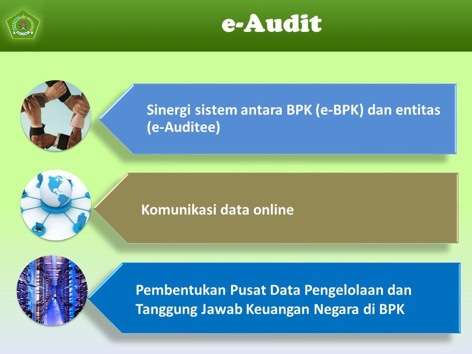 Sinergi sistem antara BPK (e-BPK) dan entitas (e-Auditee) Komunikasi data online Pembentukan Pusat Data Pengelolaan dan Tanggung Jawab Keuangan Negara di BPK