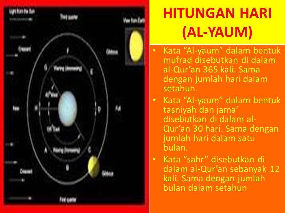 HITUNGAN HARI (AL-YAUM) Kata Al-yaum dalam bentuk mufrad disebutkan di dalam al-Qur'an 365 kali.