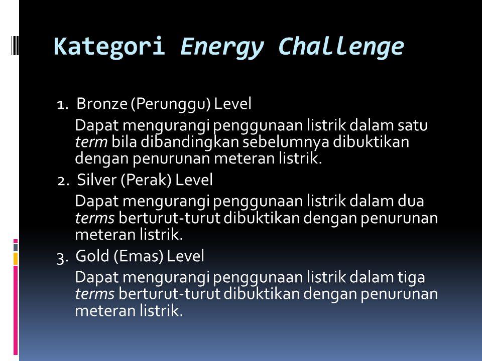 Kategori Energy Challenge 1. Bronze (Perunggu) Level Dapat mengurangi penggunaan listrik dalam satu term bila dibandingkan sebelumnya dibuktikan denga