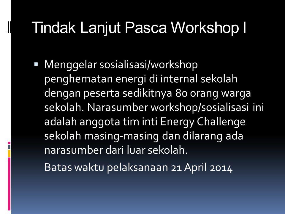 Tindak Lanjut Pasca Workshop I  Menggelar sosialisasi/workshop penghematan energi di internal sekolah dengan peserta sedikitnya 80 orang warga sekola