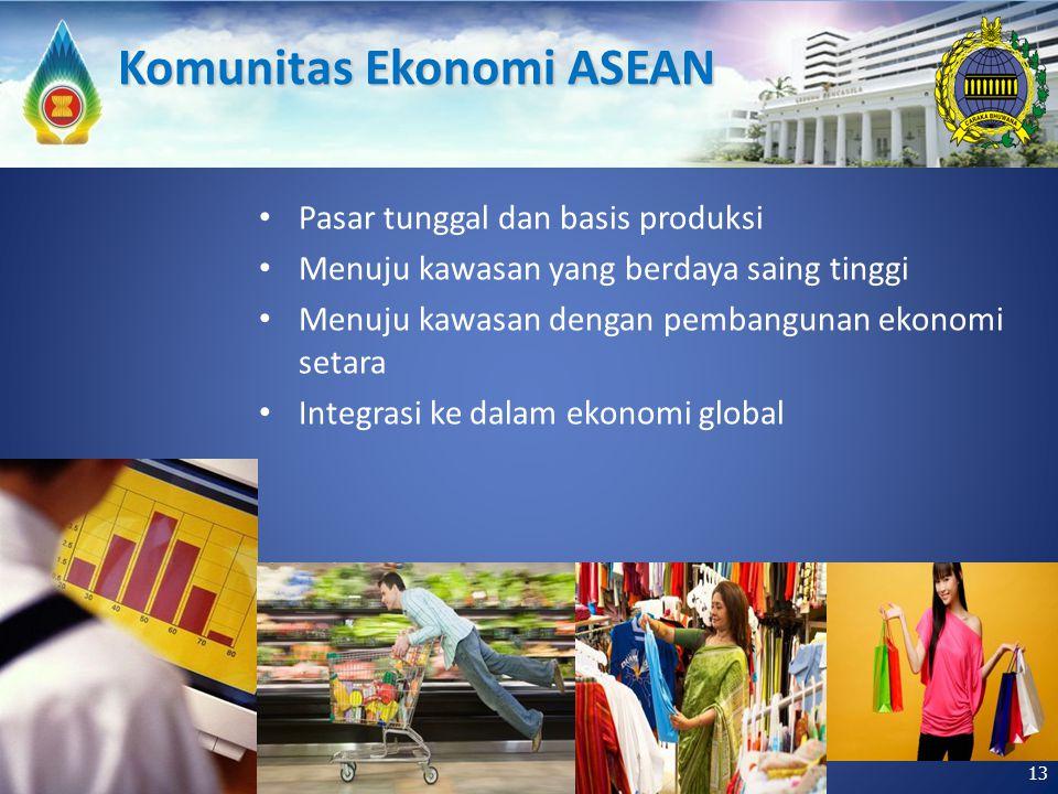 Pasar tunggal dan basis produksi Menuju kawasan yang berdaya saing tinggi Menuju kawasan dengan pembangunan ekonomi setara Integrasi ke dalam ekonomi
