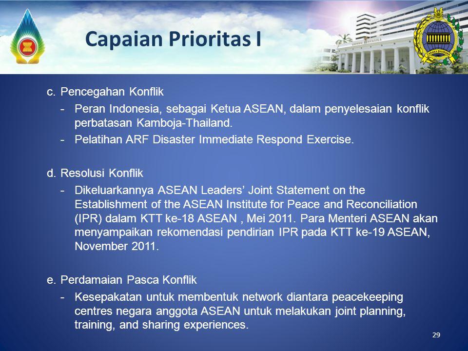 c. Pencegahan Konflik -Peran Indonesia, sebagai Ketua ASEAN, dalam penyelesaian konflik perbatasan Kamboja-Thailand. -Pelatihan ARF Disaster Immediate