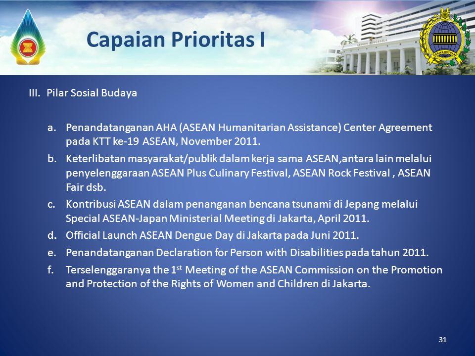 III. Pilar Sosial Budaya a.Penandatanganan AHA (ASEAN Humanitarian Assistance) Center Agreement pada KTT ke-19 ASEAN, November 2011. b.Keterlibatan ma