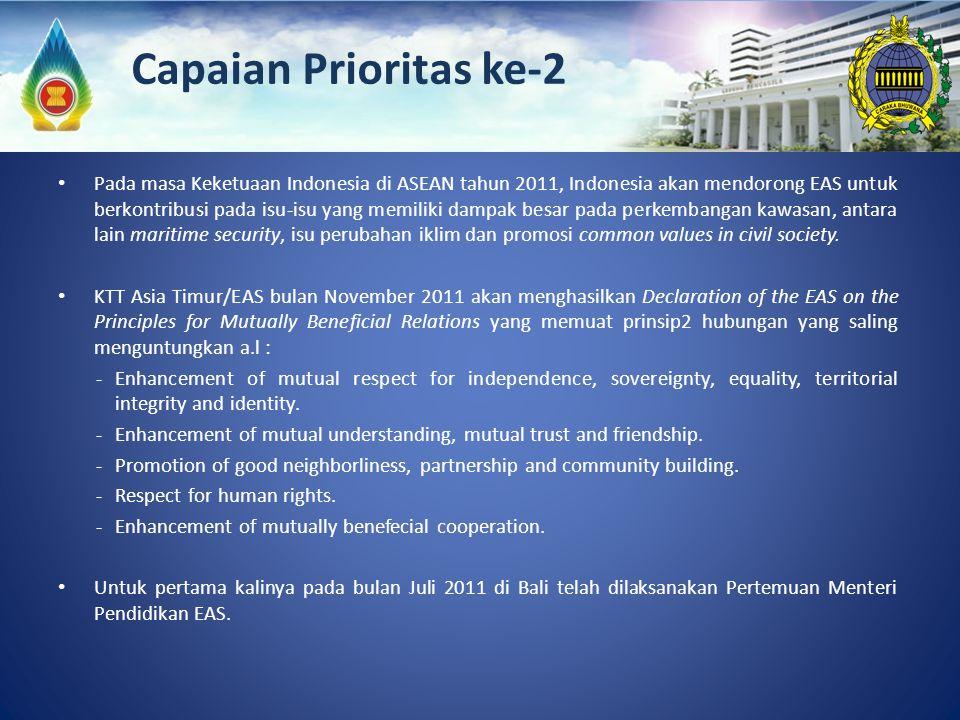 Pada masa Keketuaan Indonesia di ASEAN tahun 2011, Indonesia akan mendorong EAS untuk berkontribusi pada isu-isu yang memiliki dampak besar pada perke