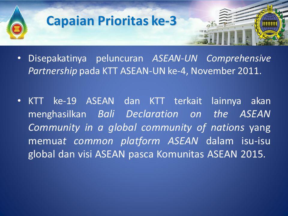 Disepakatinya peluncuran ASEAN-UN Comprehensive Partnership pada KTT ASEAN-UN ke-4, November 2011. KTT ke-19 ASEAN dan KTT terkait lainnya akan mengha