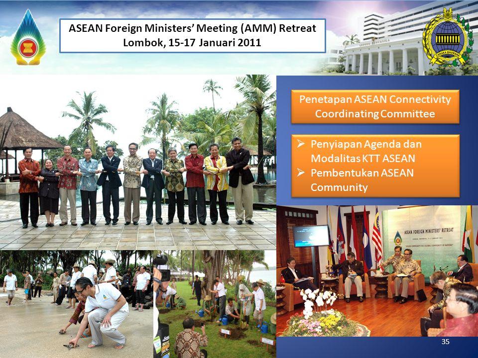 35 Penetapan ASEAN Connectivity Coordinating Committee  Penyiapan Agenda dan Modalitas KTT ASEAN  Pembentukan ASEAN Community  Penyiapan Agenda dan