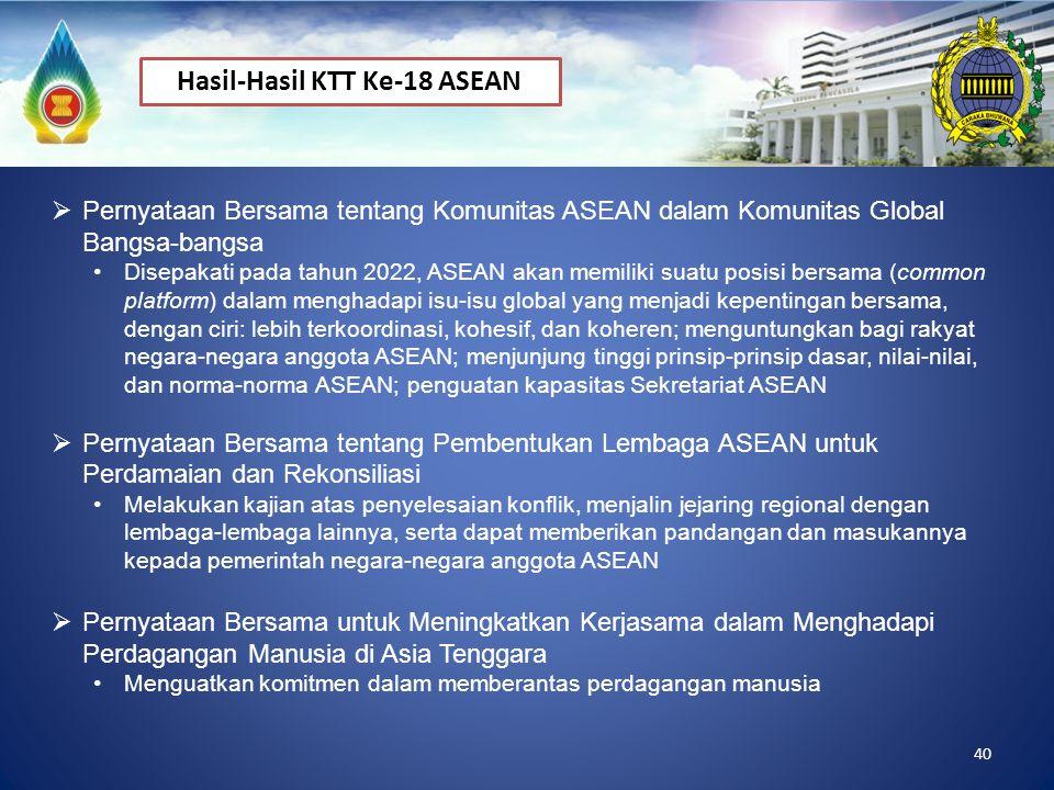 40  Pernyataan Bersama tentang Komunitas ASEAN dalam Komunitas Global Bangsa-bangsa Disepakati pada tahun 2022, ASEAN akan memiliki suatu posisi bers