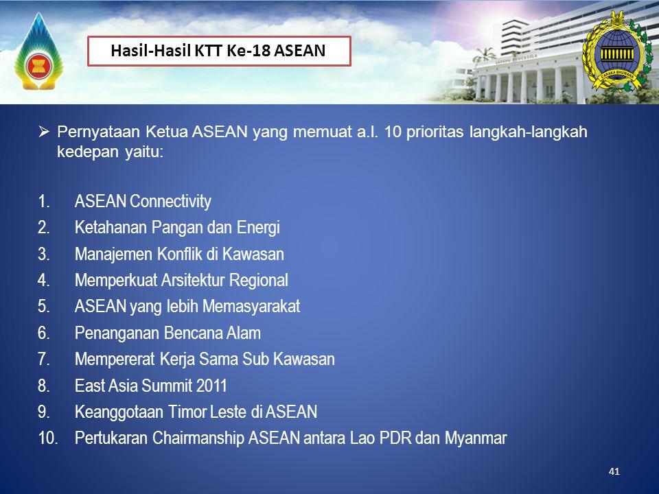 41  Pernyataan Ketua ASEAN yang memuat a.l. 10 prioritas langkah-langkah kedepan yaitu: 1.ASEAN Connectivity 2.Ketahanan Pangan dan Energi 3.Manajeme
