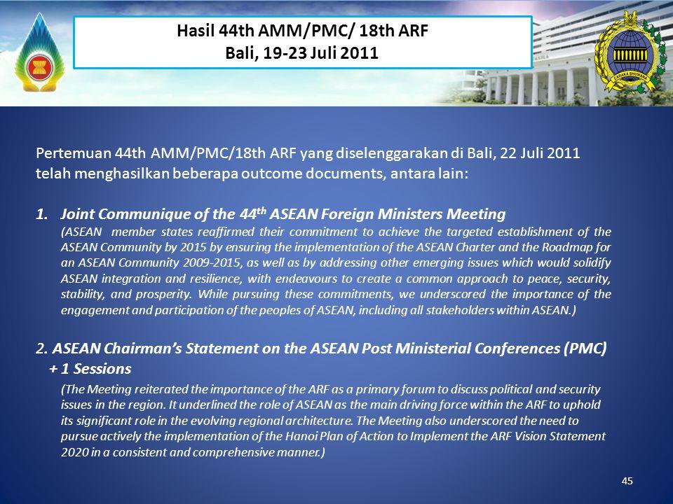 45 Hasil 44th AMM/PMC/ 18th ARF Bali, 19-23 Juli 2011 Pertemuan 44th AMM/PMC/18th ARF yang diselenggarakan di Bali, 22 Juli 2011 telah menghasilkan be