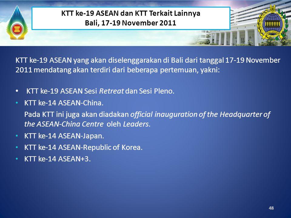 48 KTT ke-19 ASEAN dan KTT Terkait Lainnya Bali, 17-19 November 2011 KTT ke-19 ASEAN yang akan diselenggarakan di Bali dari tanggal 17-19 November 201