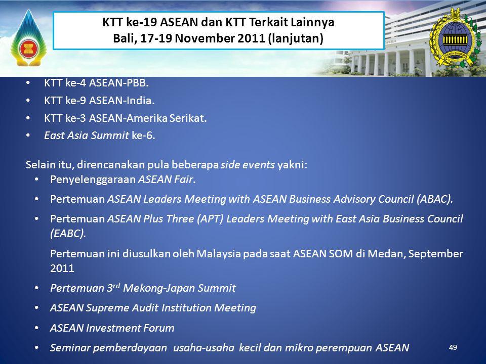 49 KTT ke-19 ASEAN dan KTT Terkait Lainnya Bali, 17-19 November 2011 (lanjutan) KTT ke-4 ASEAN-PBB. KTT ke-9 ASEAN-India. KTT ke-3 ASEAN-Amerika Serik