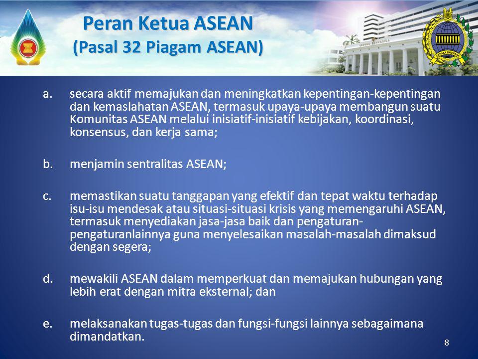 a.secara aktif memajukan dan meningkatkan kepentingan-kepentingan dan kemaslahatan ASEAN, termasuk upaya-upaya membangun suatu Komunitas ASEAN melalui