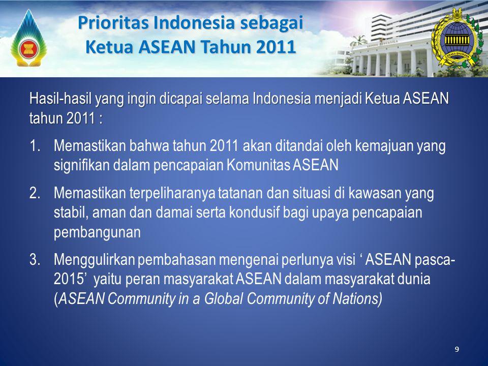 Hasil-hasil yang ingin dicapai selama Indonesia menjadi Ketua ASEAN tahun 2011 : 1.Memastikan bahwa tahun 2011 akan ditandai oleh kemajuan yang signif