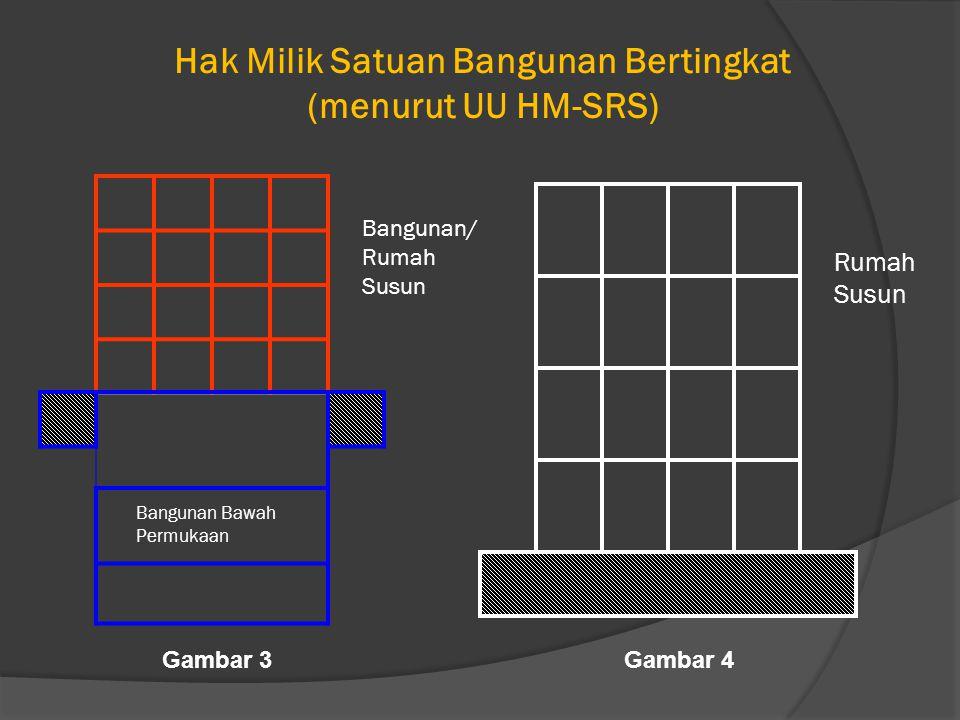 Hak Milik Satuan Bangunan Bertingkat (menurut UU HM-SRS) Gambar 3 Bangunan Bawah Permukaan Bangunan/ Rumah Susun Rumah Susun Gambar 4