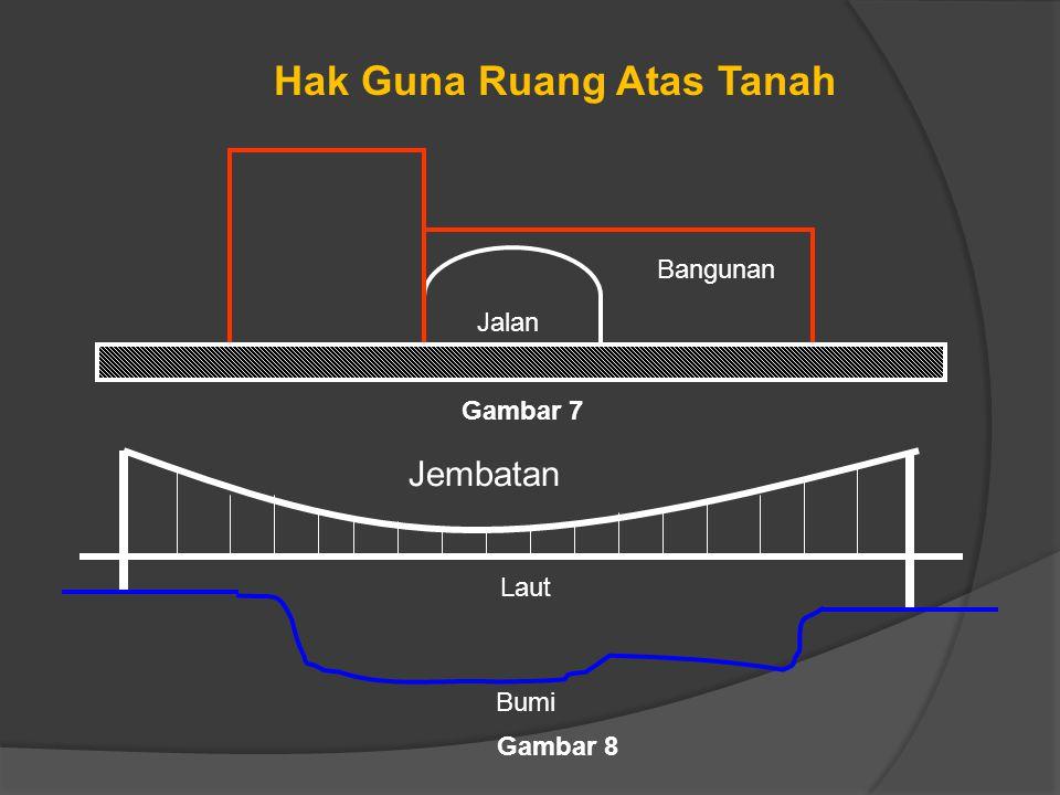 Hak Guna Ruang Atas Tanah Bangunan Jalan Bumi Laut Gambar 8 Jembatan Gambar 7