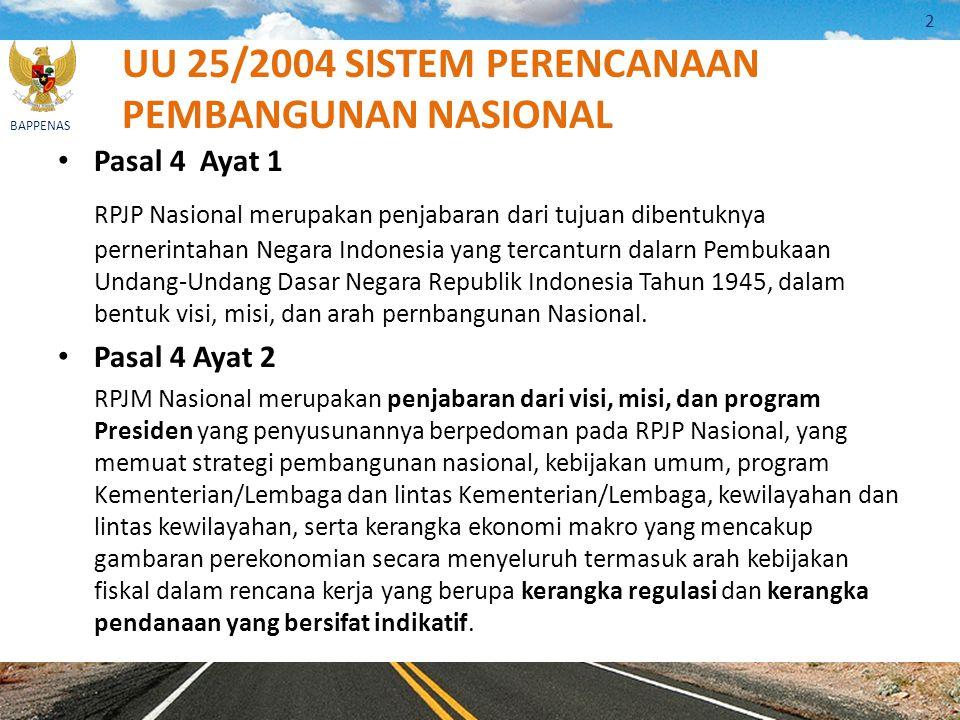 BAPPENAS UU 25/2004 SISTEM PERENCANAAN PEMBANGUNAN NASIONAL 2 Pasal 4 Ayat 1 RPJP Nasional merupakan penjabaran dari tujuan dibentuknya pernerintahan