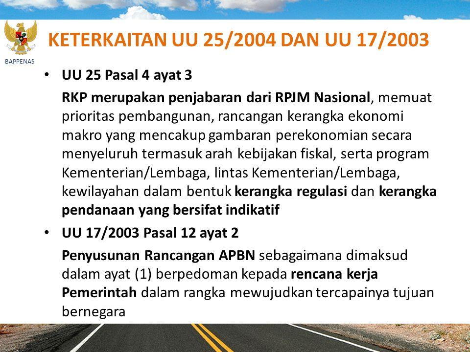 BAPPENAS KETERKAITAN UU 25/2004 DAN UU 17/2003 UU 25 Pasal 4 ayat 3 RKP merupakan penjabaran dari RPJM Nasional, memuat prioritas pembangunan, rancang