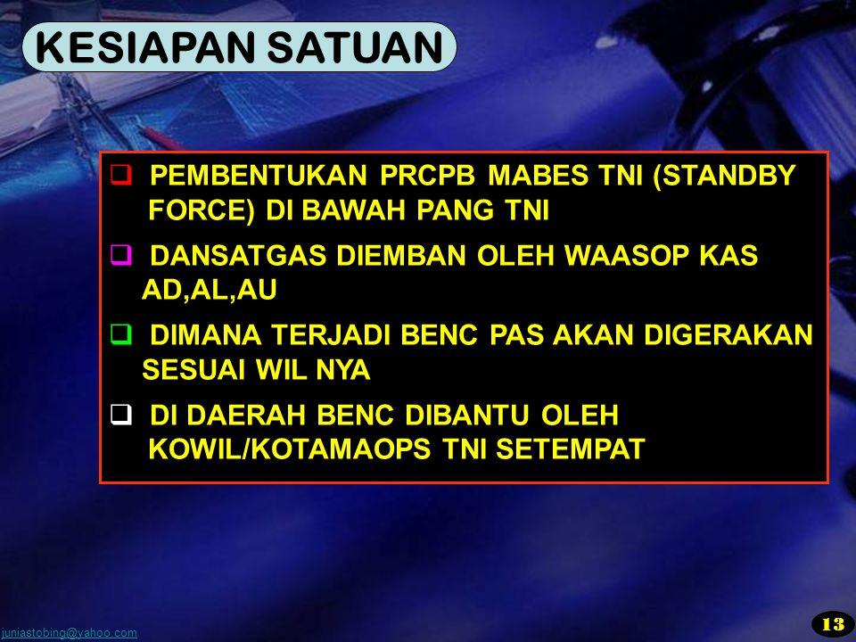 juniastobing@yahoo.com  PEMBENTUKAN PRCPB MABES TNI (STANDBY FORCE) DI BAWAH PANG TNI  DANSATGAS DIEMBAN OLEH WAASOP KAS AD,AL,AU  DIMANA TERJADI B