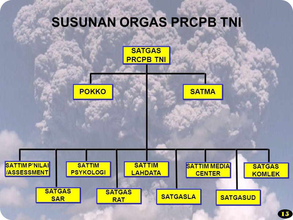 SUSUNAN ORGAS PRCPB TNI SATGAS PRCPB TNI POKKOSATMA SATTIM P'NILAI /ASSESSMENT SATGAS SAR SATTIM PSYKOLOGI SATGAS RAT SATTIM LAHDATA SATTIM MEDIA CENT