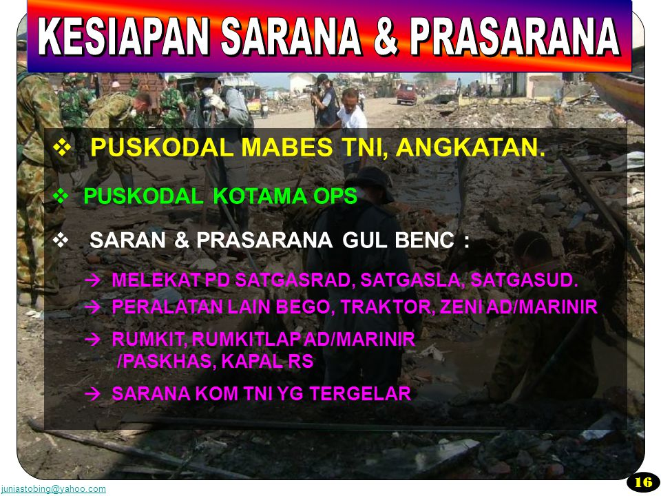 juniastobing@yahoo.com  PUSKODAL MABES TNI, ANGKATAN.  PUSKODAL KOTAMA OPS  SARAN & PRASARANA GUL BENC :  MELEKAT PD SATGASRAD, SATGASLA, SATGASUD
