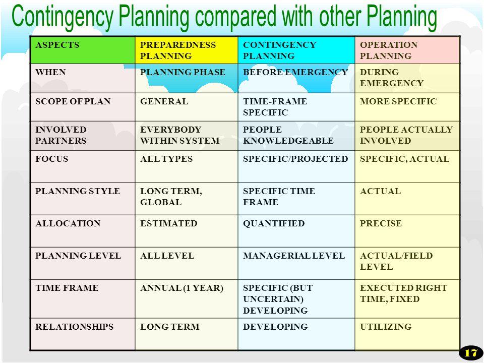 ASPECTSPREPAREDNESS PLANNING CONTINGENCY PLANNING OPERATION PLANNING WHENPLANNING PHASEBEFORE EMERGENCYDURING EMERGENCY SCOPE OF PLANGENERALTIME-FRAME