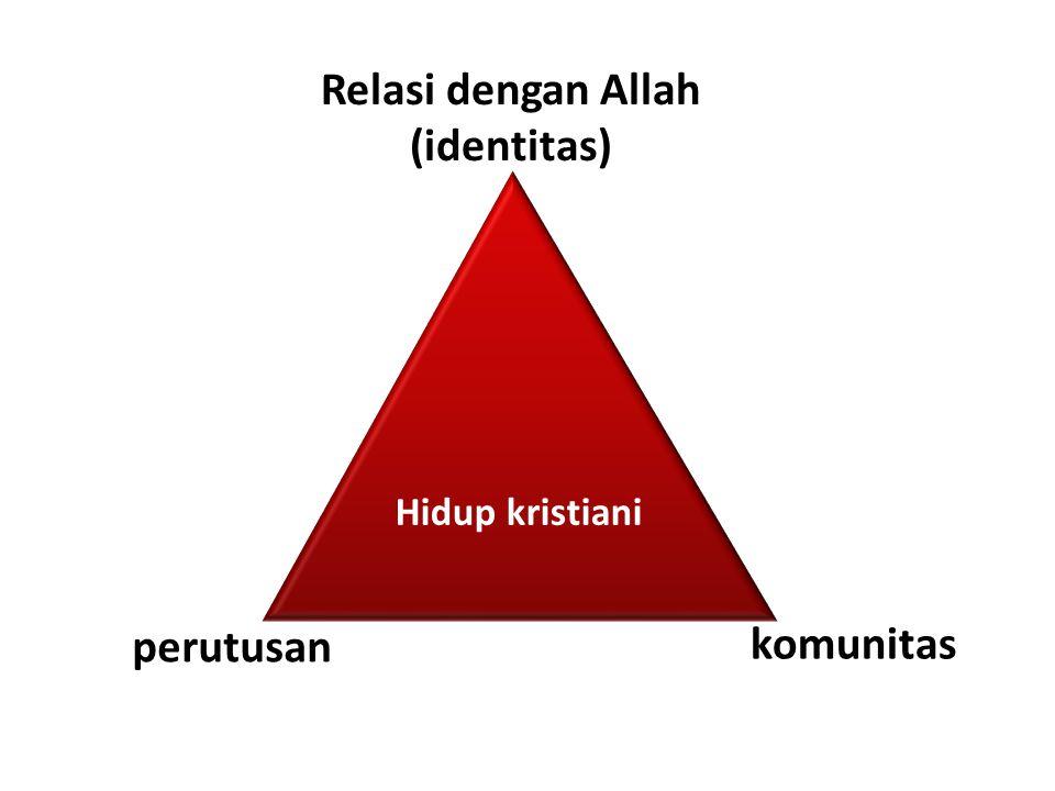 Hidup kristiani Relasi dengan Allah (identitas) komunitas perutusan