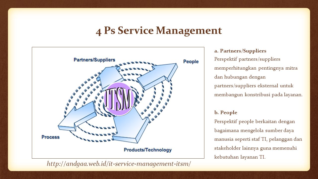 4 Ps Service Management a.