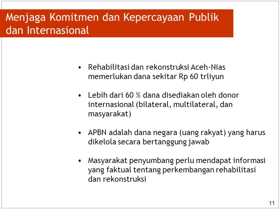 11 Menjaga Komitmen dan Kepercayaan Publik dan Internasional Rehabilitasi dan rekonstruksi Aceh-Nias memerlukan dana sekitar Rp 60 trliyun Lebih dari 60 % dana disediakan oleh donor internasional (bilateral, multilateral, dan masyarakat) APBN adalah dana negara (uang rakyat) yang harus dikelola secara bertanggung jawab Masyarakat penyumbang perlu mendapat informasi yang faktual tentang perkembangan rehabilitasi dan rekonstruksi