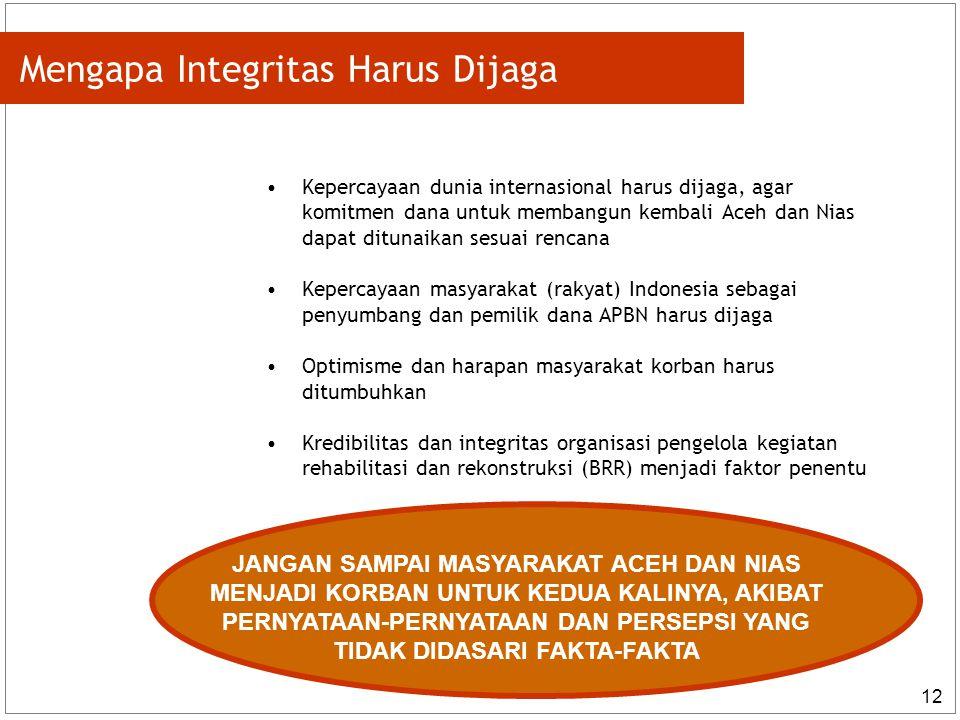 12 Mengapa Integritas Harus Dijaga Kepercayaan dunia internasional harus dijaga, agar komitmen dana untuk membangun kembali Aceh dan Nias dapat ditunaikan sesuai rencana Kepercayaan masyarakat (rakyat) Indonesia sebagai penyumbang dan pemilik dana APBN harus dijaga Optimisme dan harapan masyarakat korban harus ditumbuhkan Kredibilitas dan integritas organisasi pengelola kegiatan rehabilitasi dan rekonstruksi (BRR) menjadi faktor penentu JANGAN SAMPAI MASYARAKAT ACEH DAN NIAS MENJADI KORBAN UNTUK KEDUA KALINYA, AKIBAT PERNYATAAN-PERNYATAAN DAN PERSEPSI YANG TIDAK DIDASARI FAKTA-FAKTA
