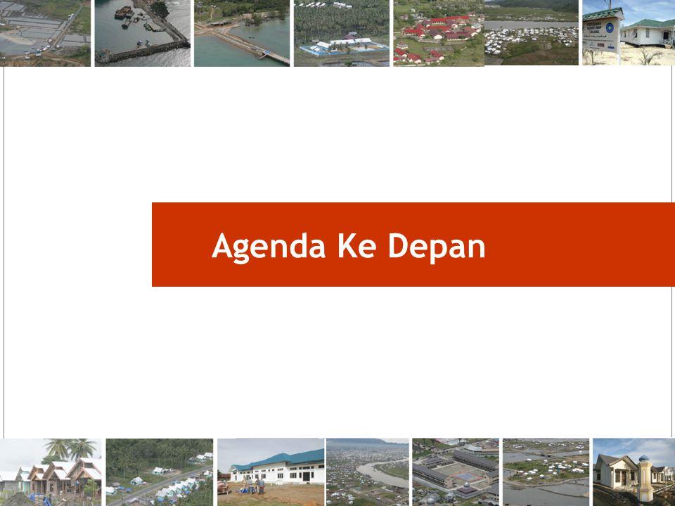 17 Agenda Ke Depan