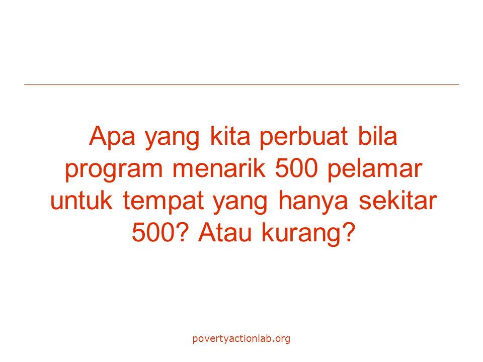 povertyactionlab.org Apa yang kita perbuat bila program menarik 500 pelamar untuk tempat yang hanya sekitar 500? Atau kurang?