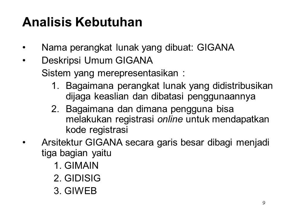 9 Analisis Kebutuhan Nama perangkat lunak yang dibuat: GIGANA Deskripsi Umum GIGANA Sistem yang merepresentasikan : 1.Bagaimana perangkat lunak yang d