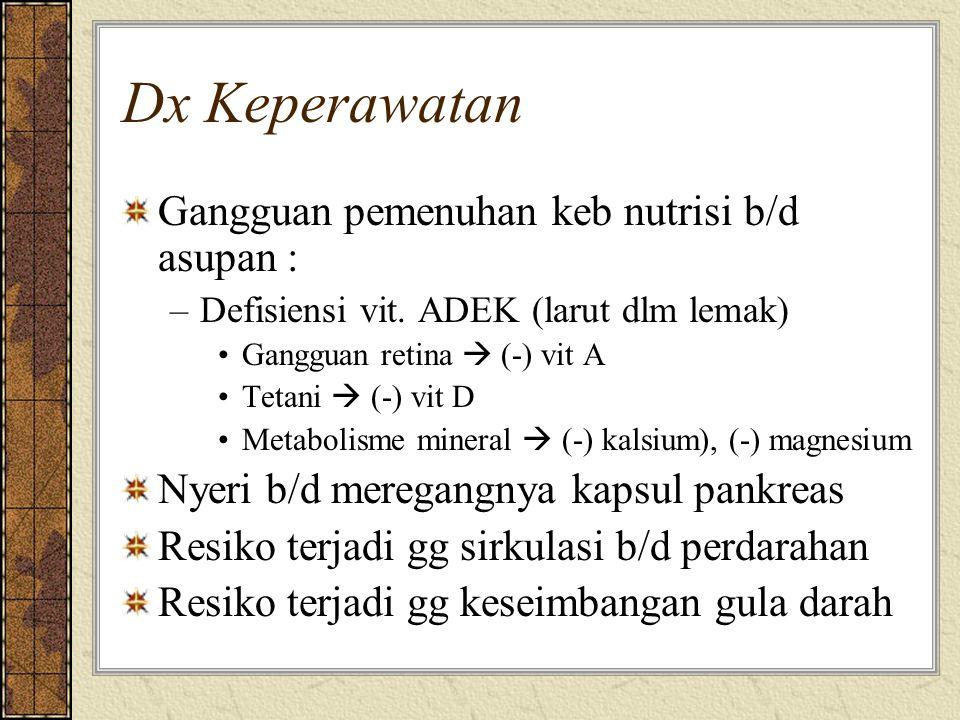Dx Keperawatan Gangguan pemenuhan keb nutrisi b/d asupan : –Defisiensi vit. ADEK (larut dlm lemak) Gangguan retina  (-) vit A Tetani  (-) vit D Meta