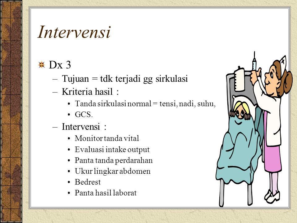 Intervensi Dx 3 –Tujuan = tdk terjadi gg sirkulasi –Kriteria hasil : Tanda sirkulasi normal = tensi, nadi, suhu, GCS. –Intervensi : Monitor tanda vita