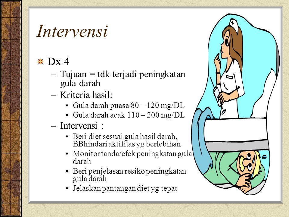 Intervensi Dx 4 –Tujuan = tdk terjadi peningkatan gula darah –Kriteria hasil: Gula darah puasa 80 – 120 mg/DL Gula darah acak 110 – 200 mg/DL –Interve